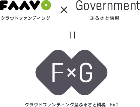 Gov about